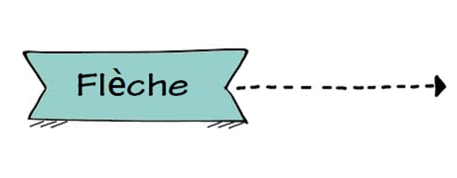 Flèche Hsinchu 2019